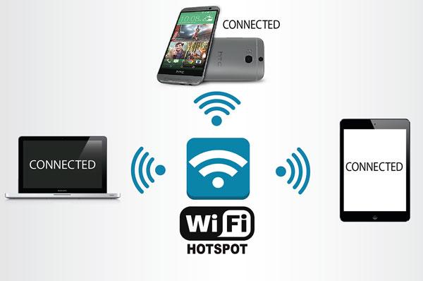 WiFi-HotSpot-yükle